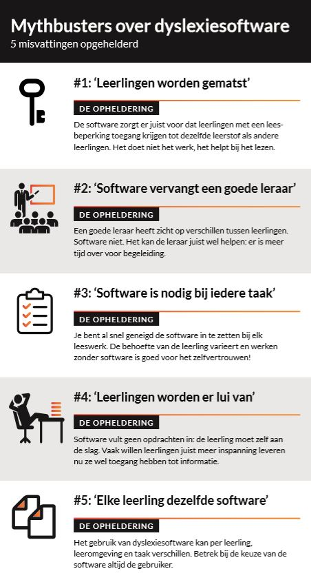 download de infographic Mythbusters dyslexiesoftware (deel 2)